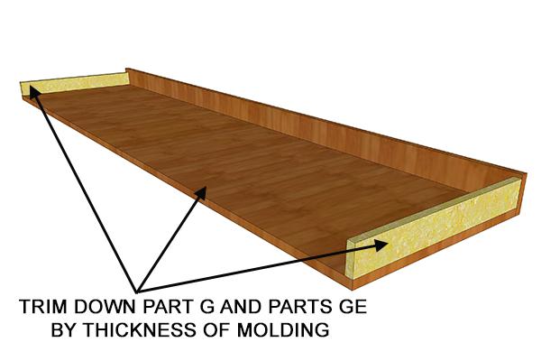 cabinet top cutting setup